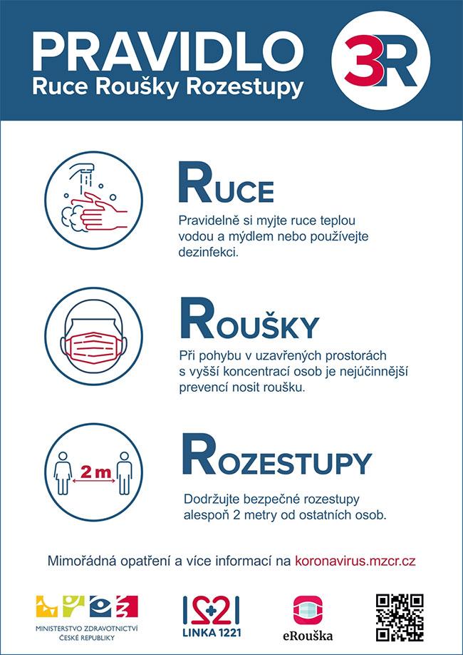 pravidlo_3R